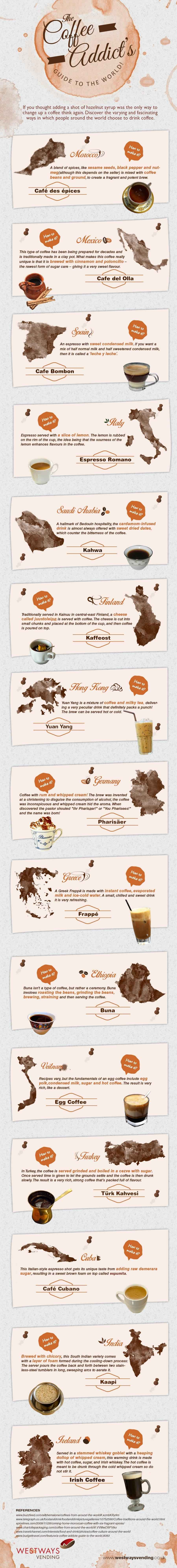 coffees of the world infographic