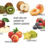 Which Fruits Not To Eat If You Are Diabetic